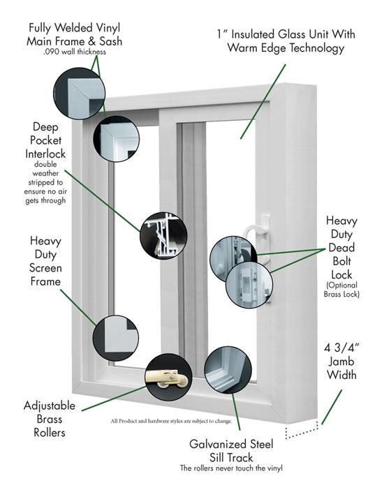 Glide 1000 Patio Doors Lang Exterior Windows And Patio Doors