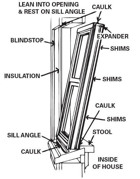 How To Install Replacement Windows Lang Exterior Windows