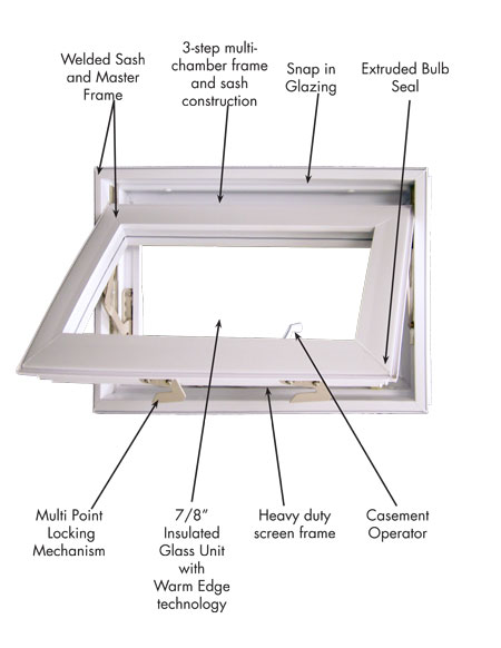 Renaissance 8000 Awning Windows Lang Exterior Windows